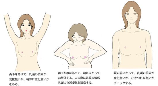 (1)鏡の前に立って行う方法